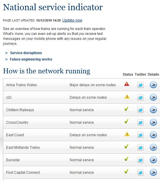 National service indicator screenshot