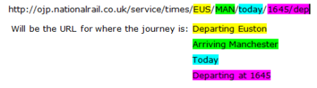 Web address for journey plans reflects your journey details